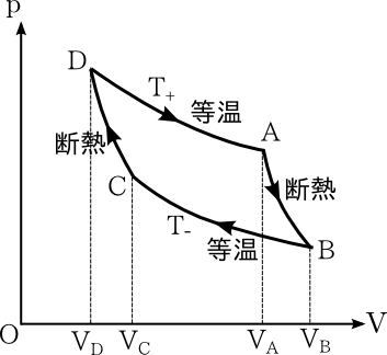 carnot_cycle_graph.png